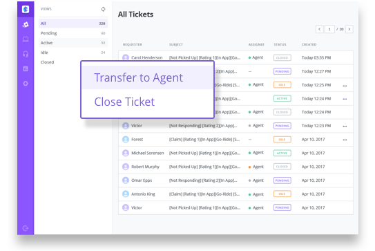 SendBird Desk - Ticket & Agent Management