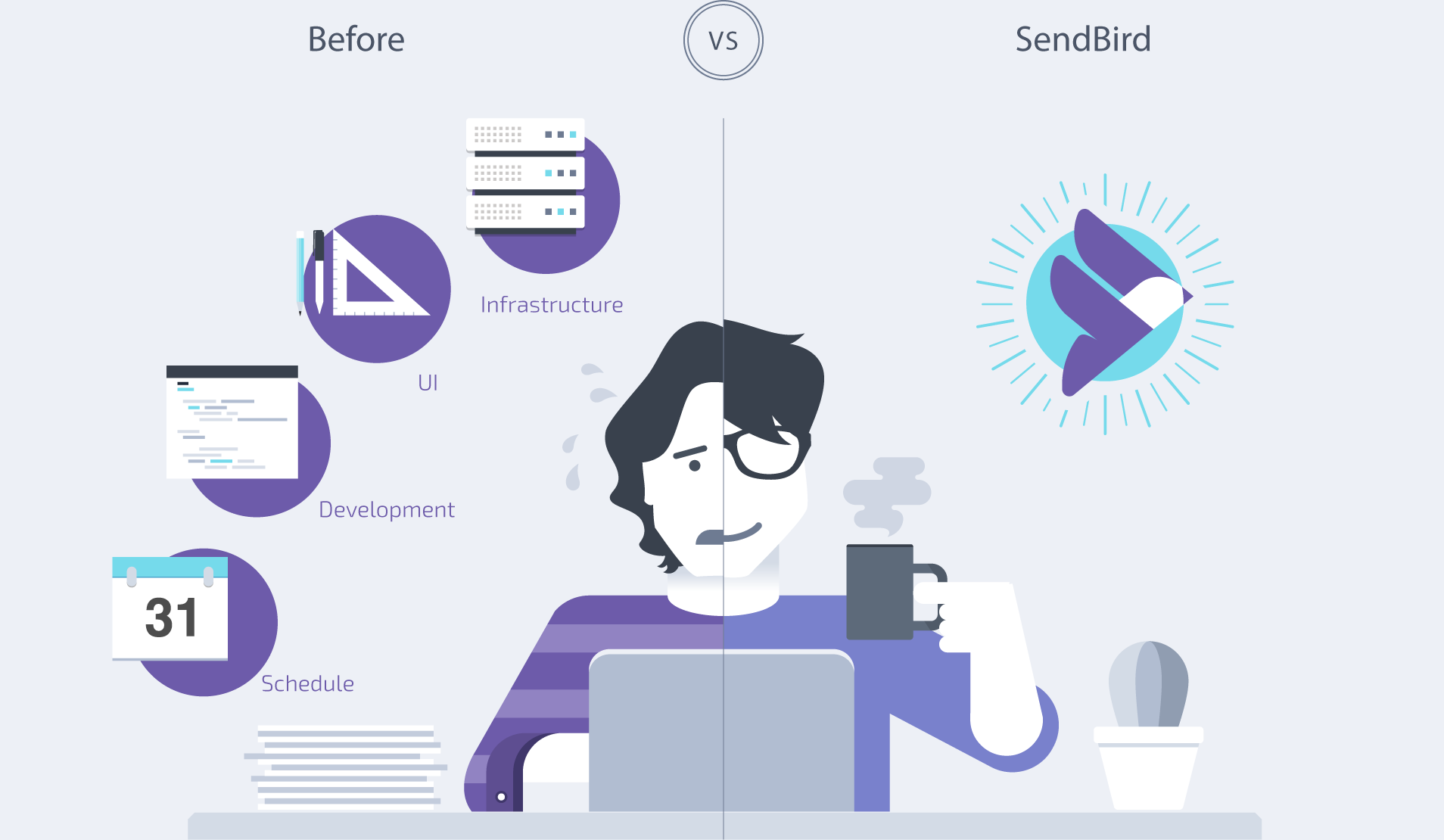 Comes with the infrastructure, UI, ease-of-development will enable rapid release schedule -- SendBird will do the heavy-lifting for you.
